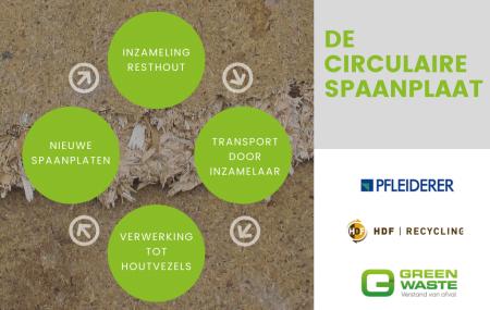 Circulaire-Spaanplaat-Greenwaste